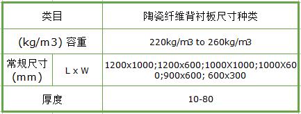 陶瓷纤维背衬板尺寸